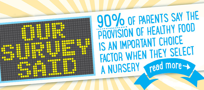 90 percent of parents say the provision of healthy food is an important choice factor when they select a nursery