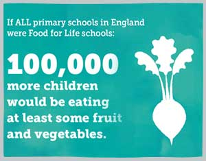 If all primary schools in England were Food for Life schools 100,000 more children would be eating at least some fruit and vegetables.